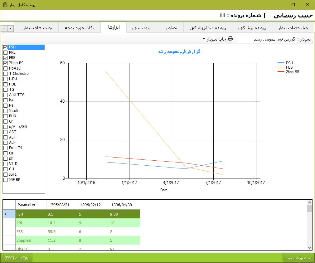 Growth Chart بروز رسانی ۱.۸.۰.۱ نرمافزار مدیریت مطب و کلینیک ژنیک