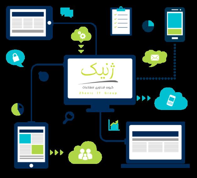 نرم افزار مدیریت مطب و کلینیک ژنیک، برترین نرم افزار مدیریت مطب و کلینیک بر بستر وب